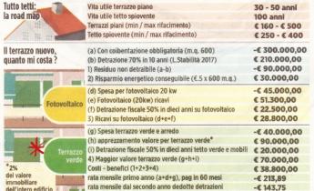 Liguria | Il Secolo XIX: finanziaria e verde pensile
